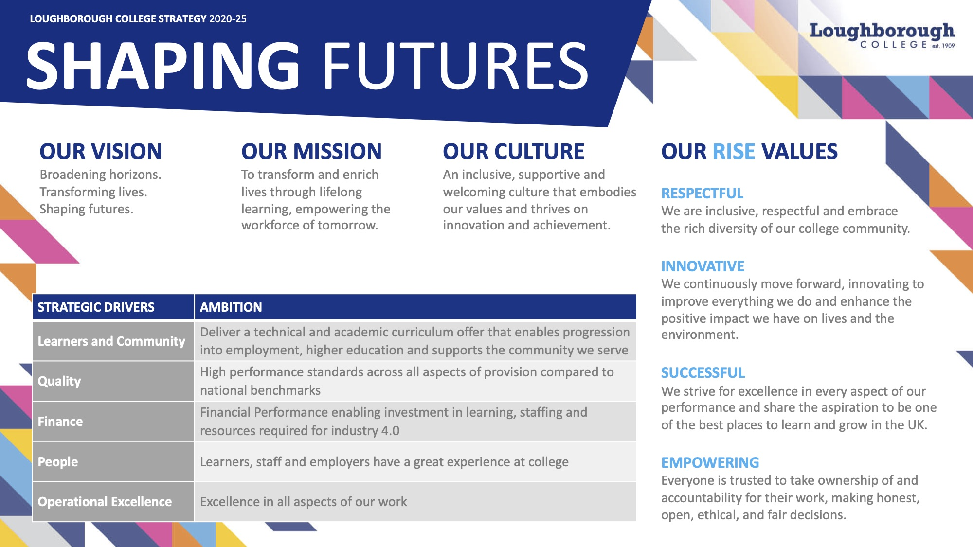Shaping Futures 2025 Strategy - find out more
